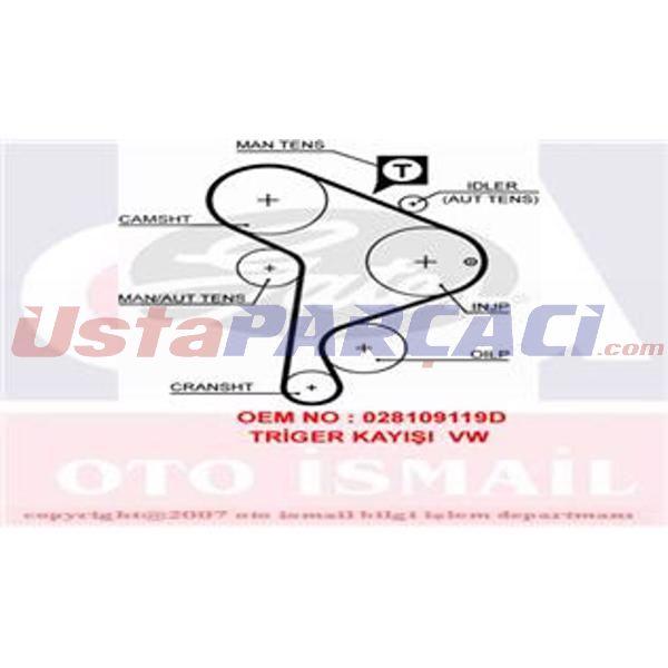 Triger Kayışı 137x254 Audı Seat Caddy Iı 1.9d 8v 95-04 Golf 1.9tdı 8v 91-99 Passat 1.9d Ct867 GATES 5223XS GATES