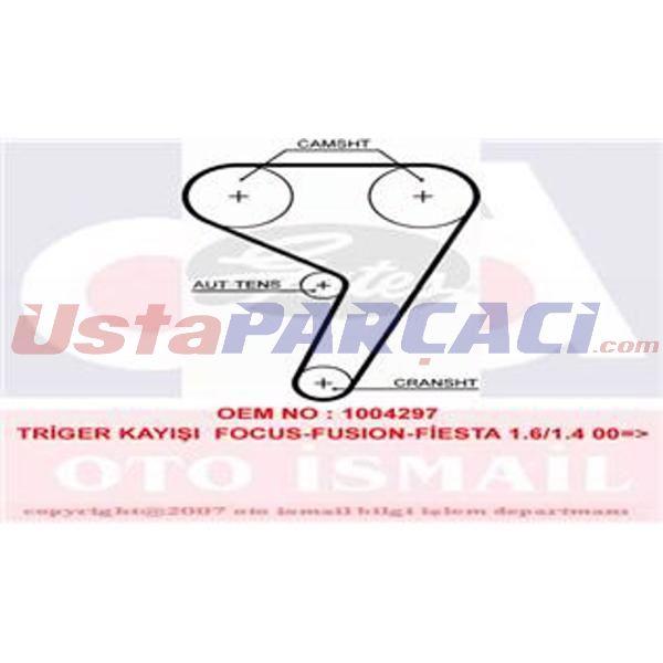 Triger Kayışı 117x220 Ford C-max 1.6 16v Focus 1.4-1.6 16v Fıesta 1.2-1.4-1.6 Mazda Volvo Ct881 1004297-96MM6K288A1A AB11094S TB472 117B-RU22 ADM57530 ADM57532 1 987 949 505 CT881 HTDA1114-9.525M-22 117RP+220H 117SP+220H 94671 55117 10945 FTB3632 4322V 1004299 1823388 96MM6K288A2A 96MM6K288BA 791059 29-0054 117 HTDP 22 536 0196 10 DD-313 DTB-4516 KCB373 340018181018 1E05-12-205 1E06-12-205 C201-12-201 C201-12-201A MTB389 J1123034 HR 76116 X 22 MM HR 76117 X 22 MM ZRK 1172 QTB458 117HP220 RR1018 555210 TB04220 50 02 0015 50 02 0038 50 02 0041 8645 5433XS GTB1433XS 117H9.5P220II G1146H 274562 30711607 31330351 GATES GATES 5433XS GATES
