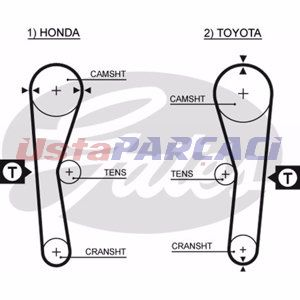 Bmw Z3 Coupe M 1998-2001 Gates Triger Kayışı UP1130617 GATES