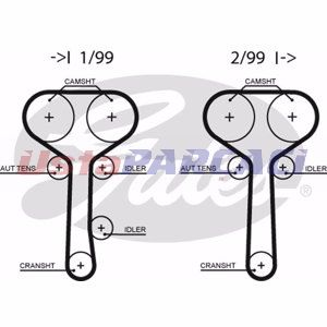 Ford Focus 1.8 16v 1998-2004 Gates Triger Kayışı UP1130421 GATES