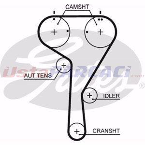 Audi A3 1.5 Tfsi 2012-2020 Gates Triger Kayışı UP1416970 GATES