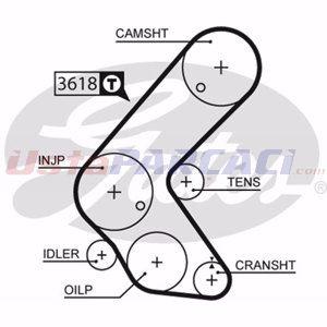 Opel Zafira B 1.7 Cdti 2005-2015 Gates Triger Kayışı UP1417727 GATES
