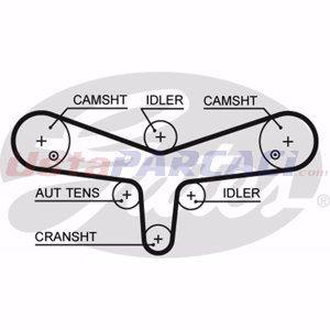 Peugeot 407 Coupe 3.0 Hdi 2005-2020 Gates Triger Kayışı UP1421000 GATES